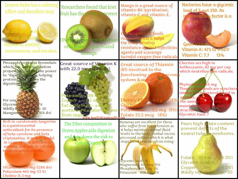 Top-12-amazing-fruit-benefits-image