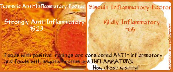 anti-inflammatory-foods-image