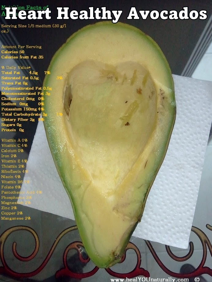 benefits of avocado image