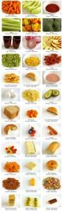 200-calories-look-like