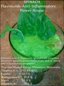 Increase Energy and Reduce Pain Naturally With This Anti-Inflammatory-Flavonoids Boost Spinach Juice