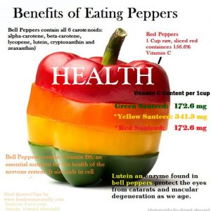 health-benefits-of-bell-peppers