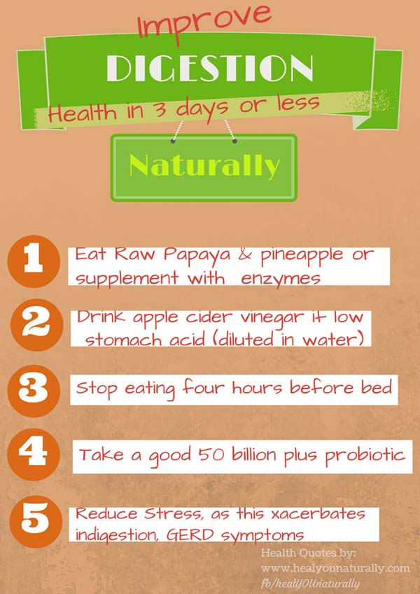 health-quotes-by-healyounaturally-improve-indigestion-fast-hYOUnat-600