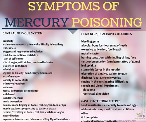 15 Frightening Symptoms Of Mercury Poisoning How To Get