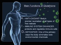 Glutathione-The Master Antioxidant. Are You Deficient?