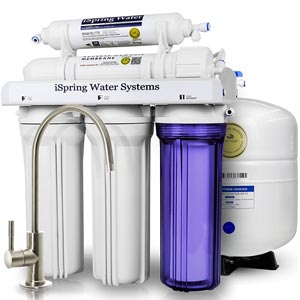 water filtration system gift guide