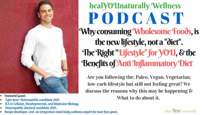 wellness-podcast-antiinflamatory-diet-tyler